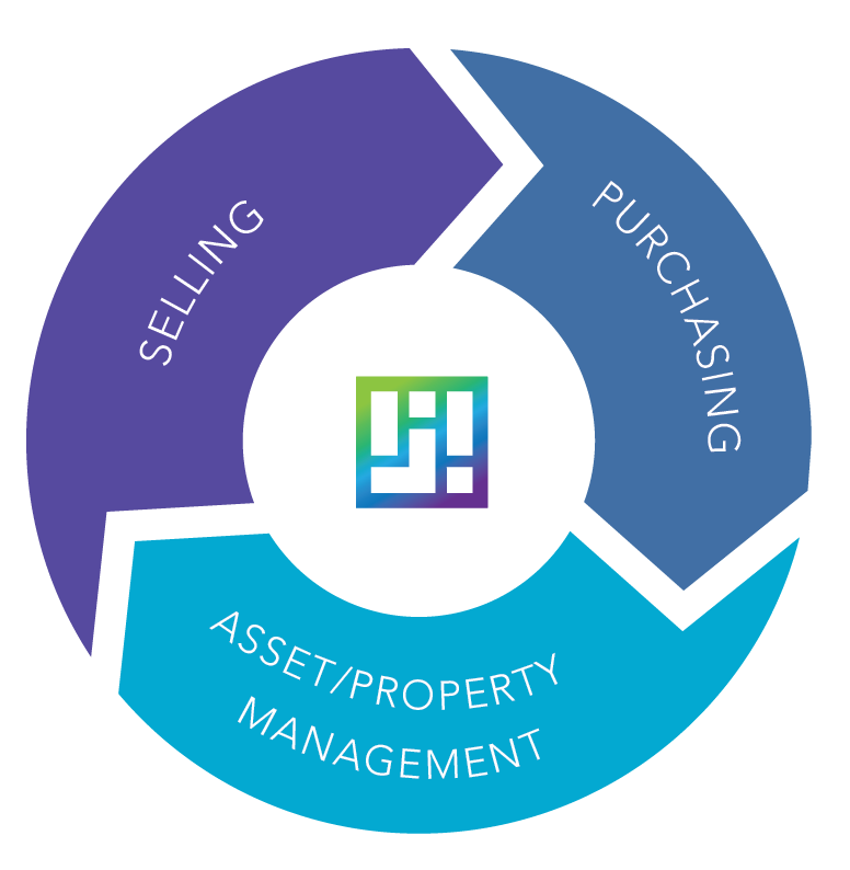 3 Important Services for Property Management   Housing Japan